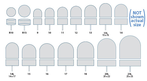 a line drawing comparing the different sizes of Heel Tips