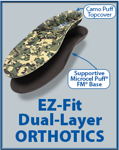Exploded view of EZ-Fit dual-layer orthotics from Acor