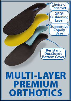 Exploded view of EZ-Fit multi-layer premium orthotics from Acor