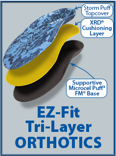 Exploded view of EZ-Fit tri-layer orthotics from Acor